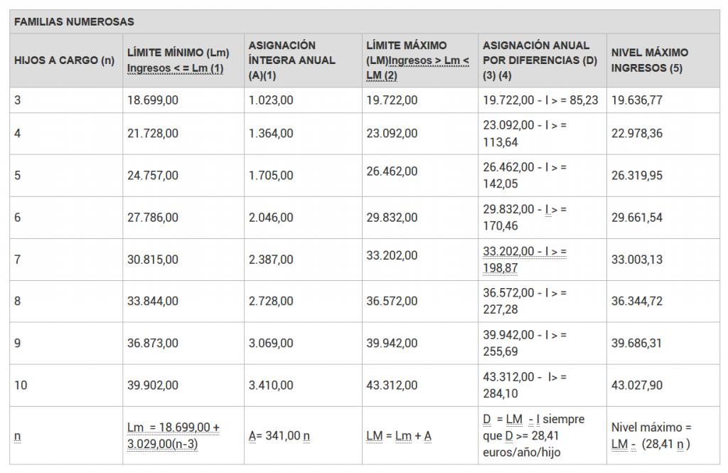 tabla-ingresos-2020-fn