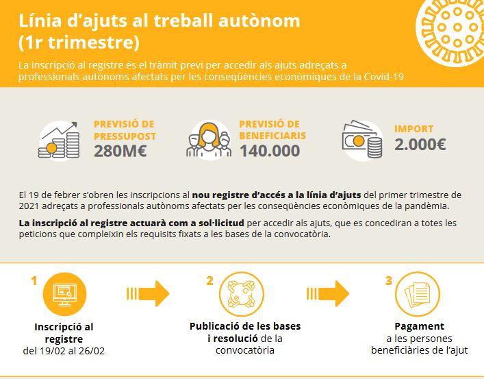 ayuda-autonomos-2000-euros